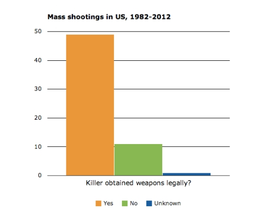 mass-shooting-legally